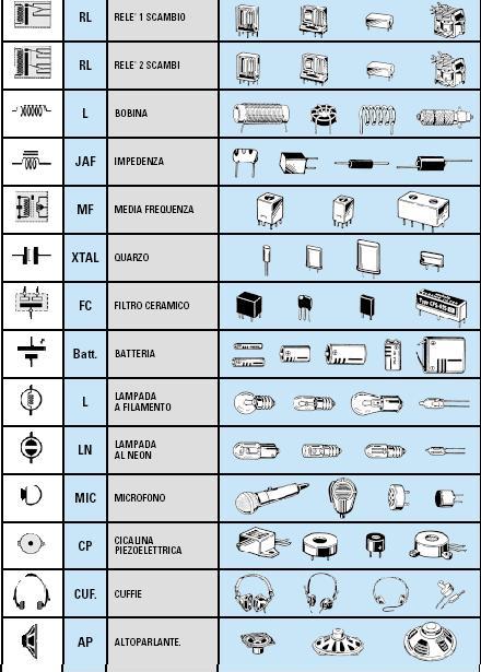 Elettronica simboli for Simboli elettrici cei