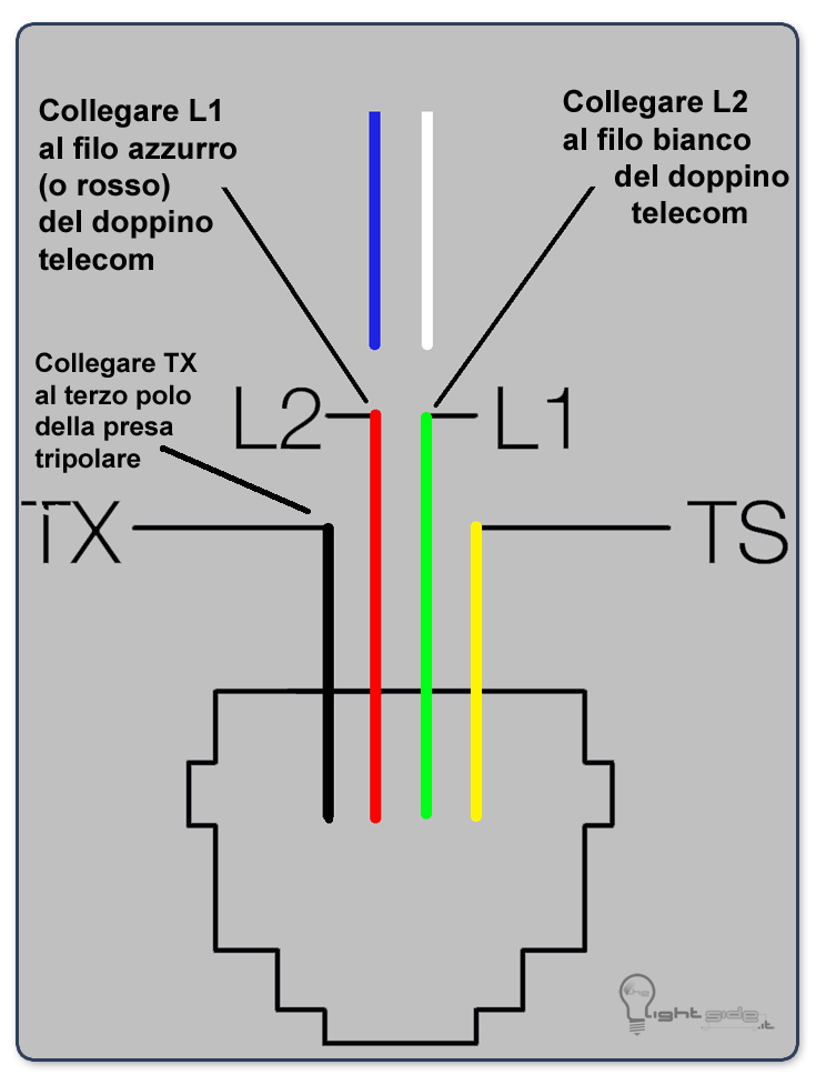 Schema Collegamento Presa Telefonica Rj11 : Telefono mikinet